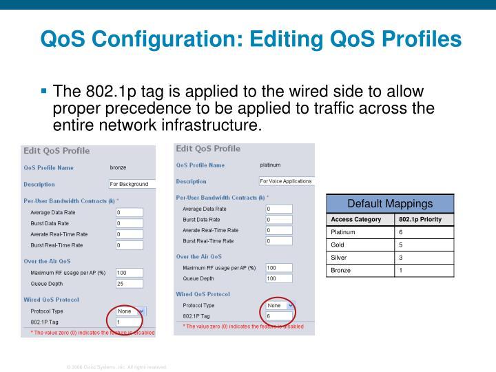 QoS Configuration: Editing QoS Profiles