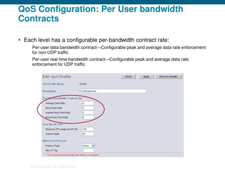 QoS Configuration: Per User bandwidth Contracts