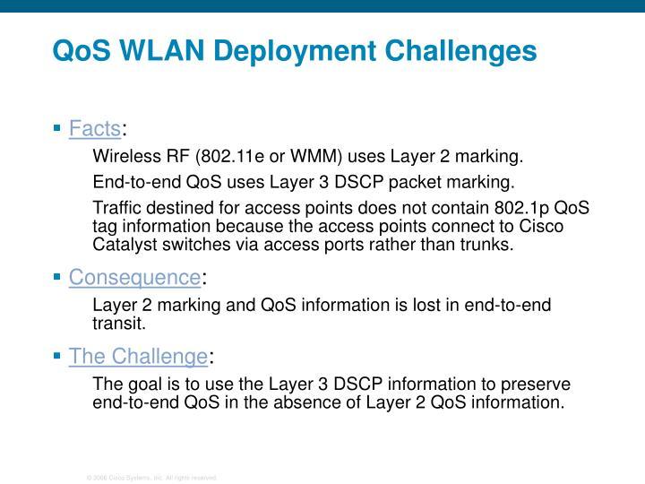 QoS WLAN Deployment Challenges