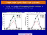 new snow cover fraction scheme
