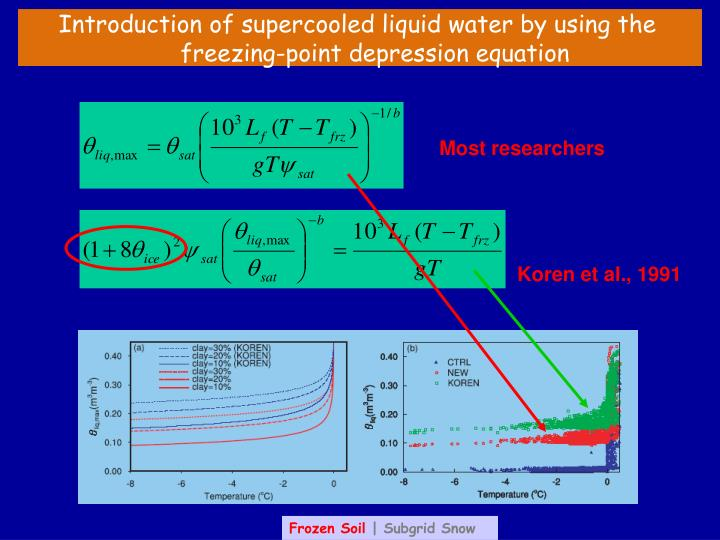Introduction of supercooled liquid water by using the freezing-point depression equation
