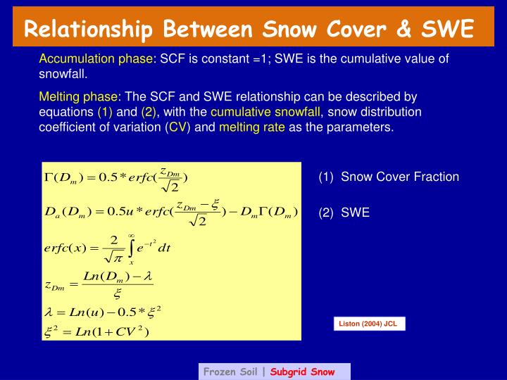 Relationship Between Snow Cover & SWE