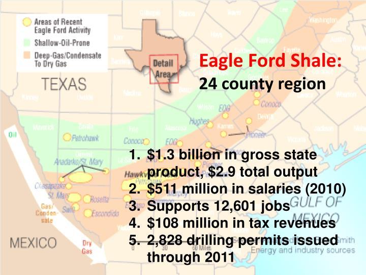 Eagle Ford Shale: