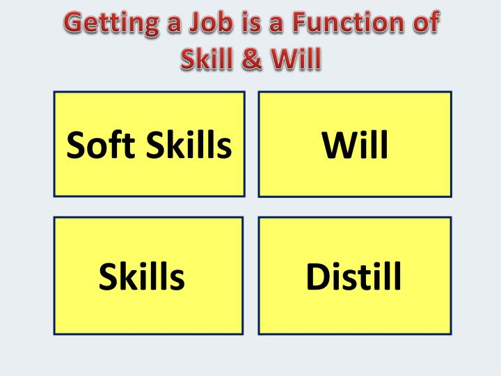 Getting a Job is a Function of