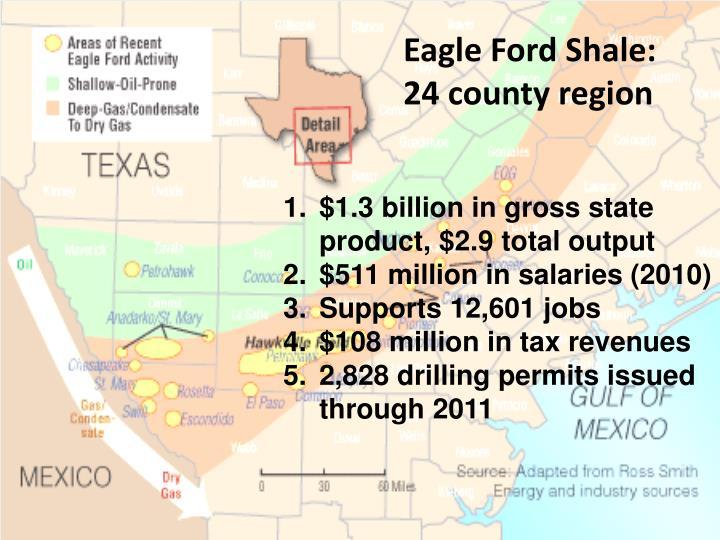 Eagle Ford Shale: 24 county region