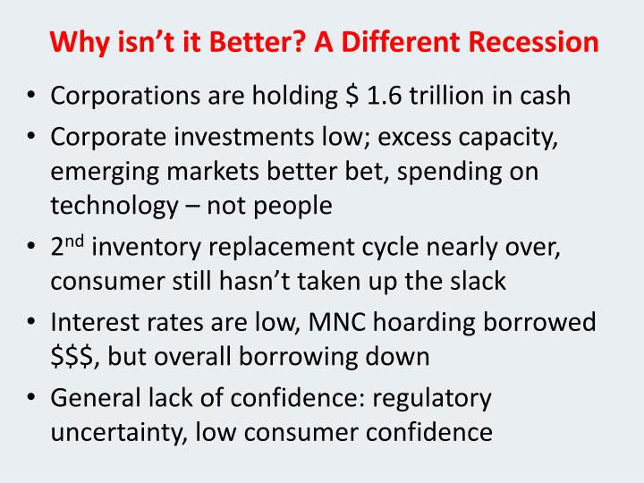 Why isn't it Better? A Different Recession