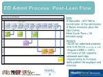 ed admit process post lean flow