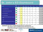 st john s ed dashboard