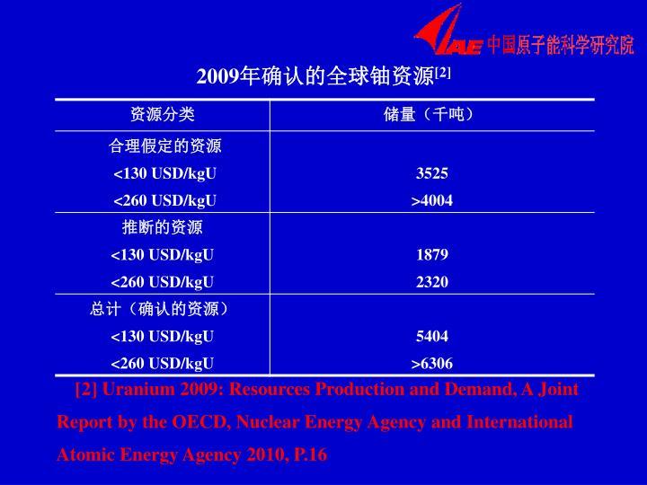 2009年确认的全球铀资源