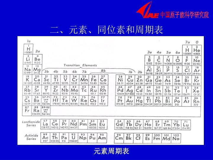 二、元素、同位素和周期表