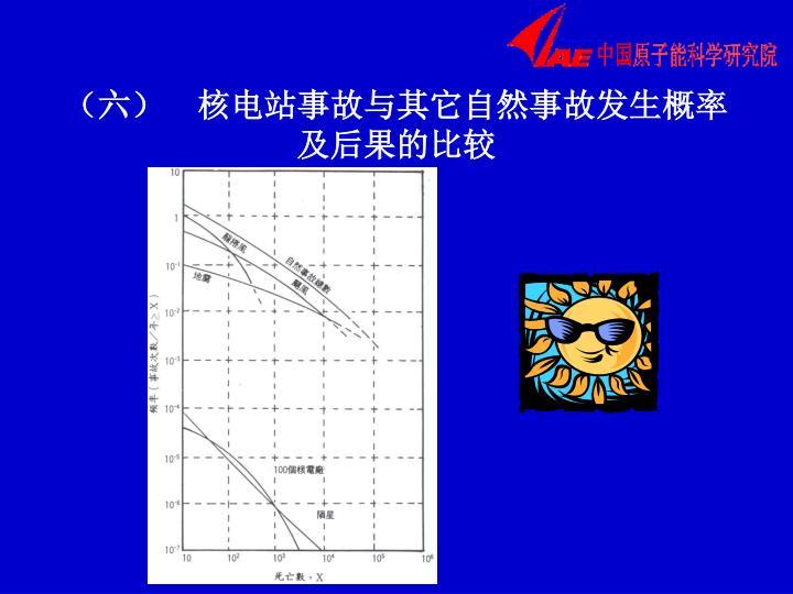 (六)  核电站事故与其它自然事故发生概率及后果的比较
