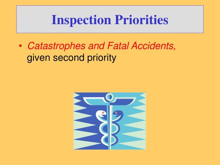 Inspection Priorities