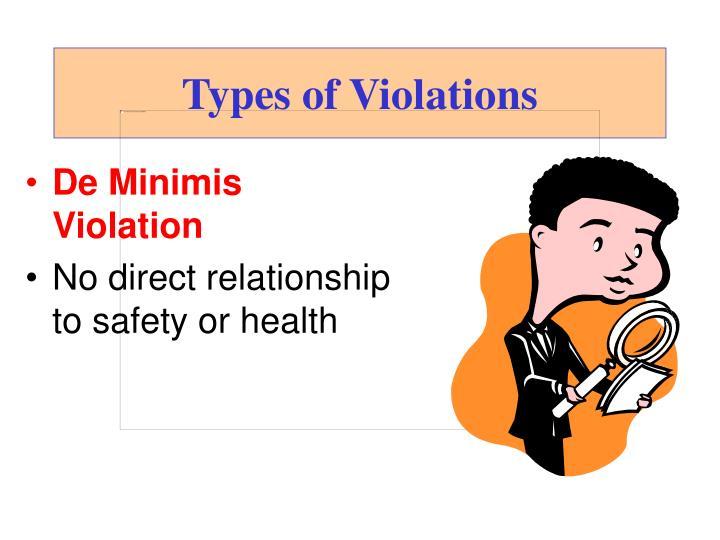 Types of Violations