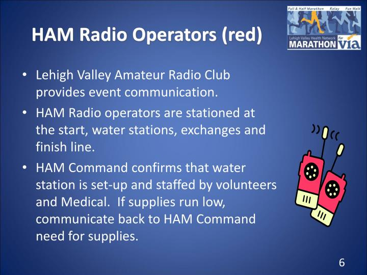 HAM Radio Operators (red)