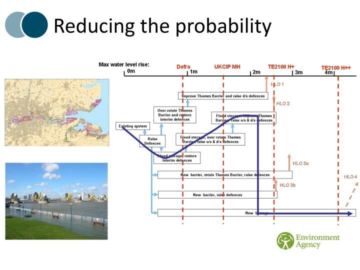 Reducing the probability