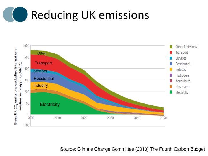 Reducing UK emissions