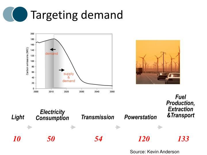 Targeting demand