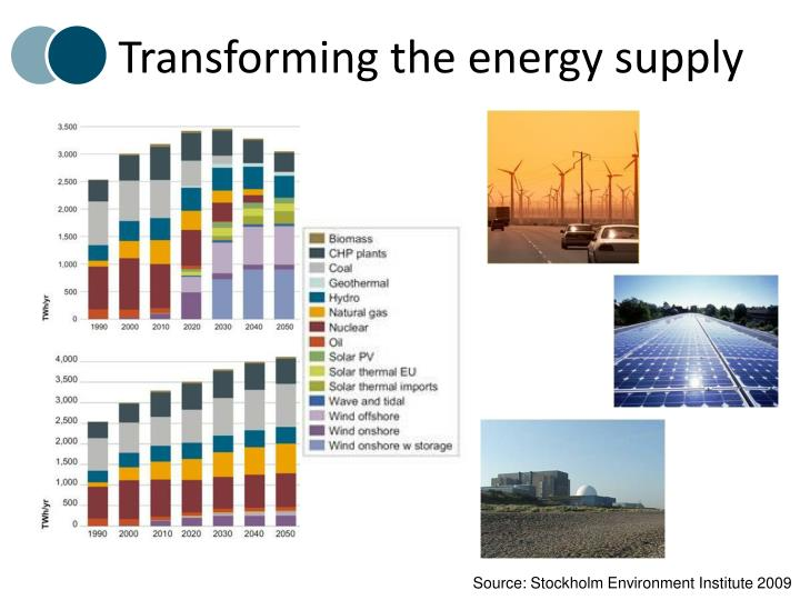 Transforming the energy supply