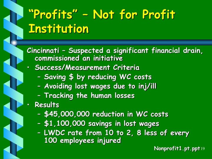 """Profits"" – Not for Profit"