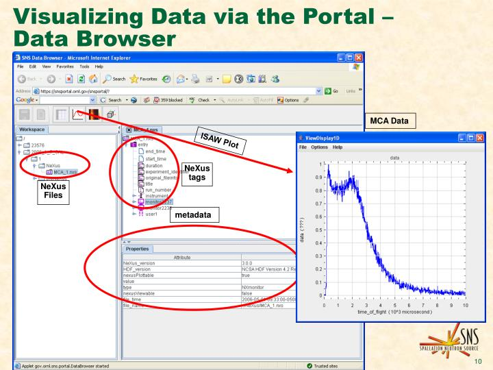Visualizing Data via the Portal – Data Browser