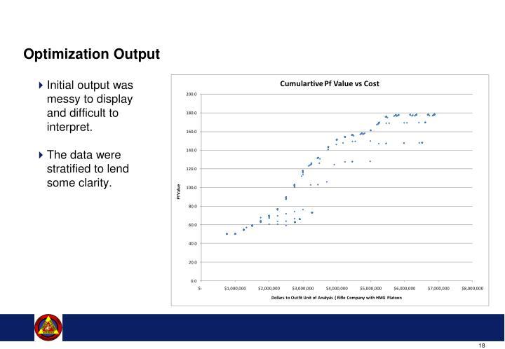 Optimization Output