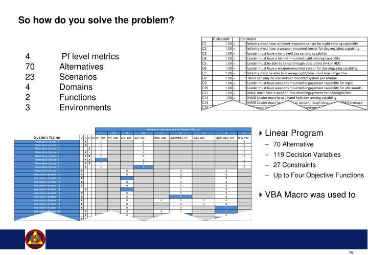 So how do you solve the problem?