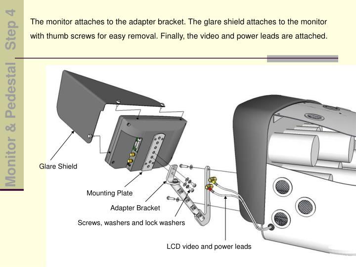 The monitor attaches to the adapter bracket. The glare shield attaches to the monitor