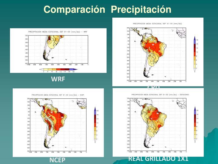 Comparación  Precipitación