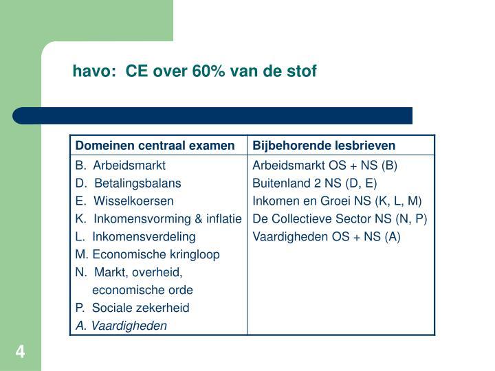 havo:  CE over 60% van de stof