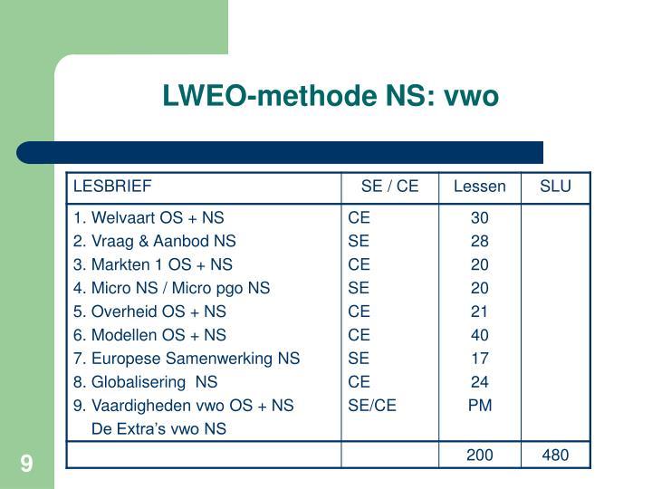 LWEO-methode NS: vwo