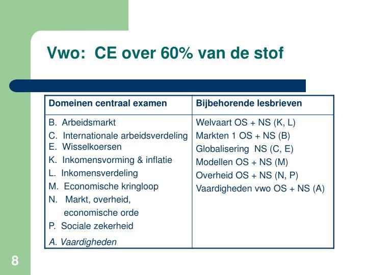 Vwo:  CE over 60% van de stof