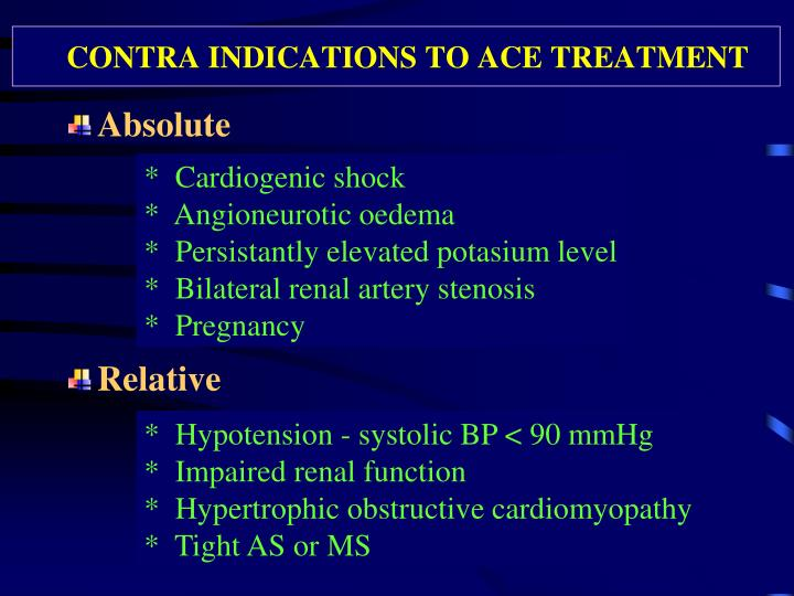 CONTRA INDICATIONS TO ACE TREATMENT