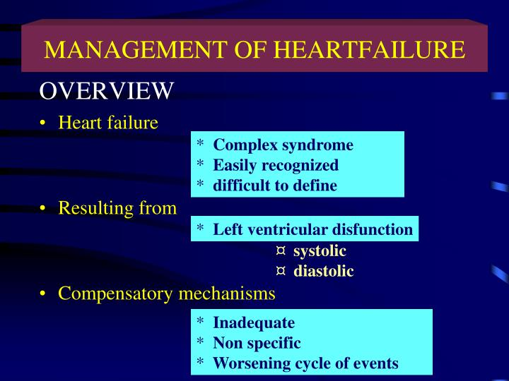 Management of heartfailure