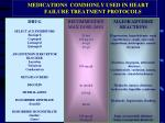 medications commonly used in heart failure treatment protocols1