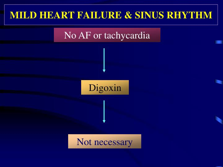 MILD HEART FAILURE & SINUS RHYTHM