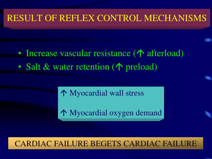 RESULT OF REFLEX CONTROL MECHANISMS