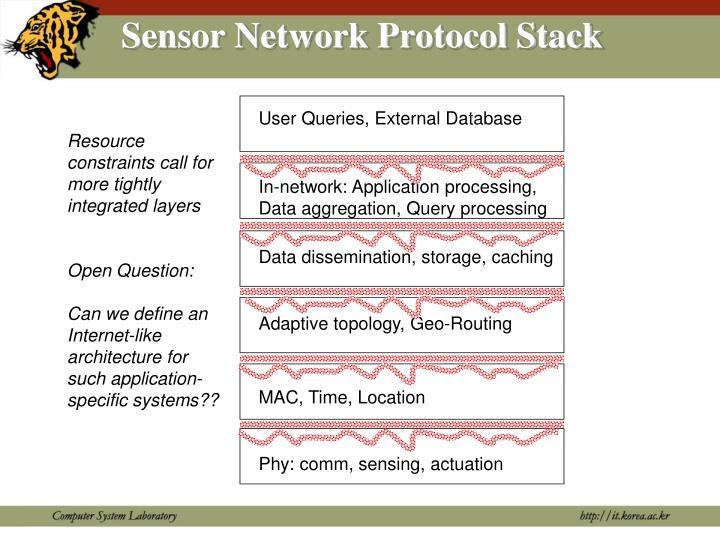Sensor Network Protocol Stack