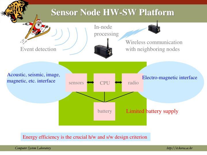 Sensor Node HW-SW Platform