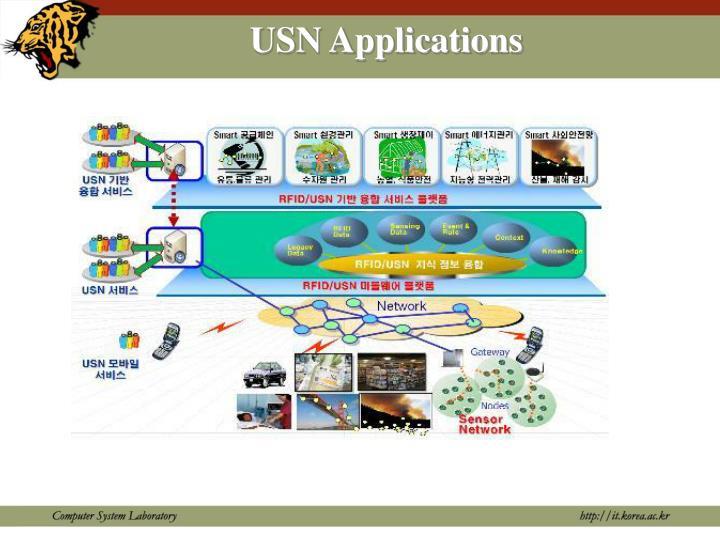 USN Applications