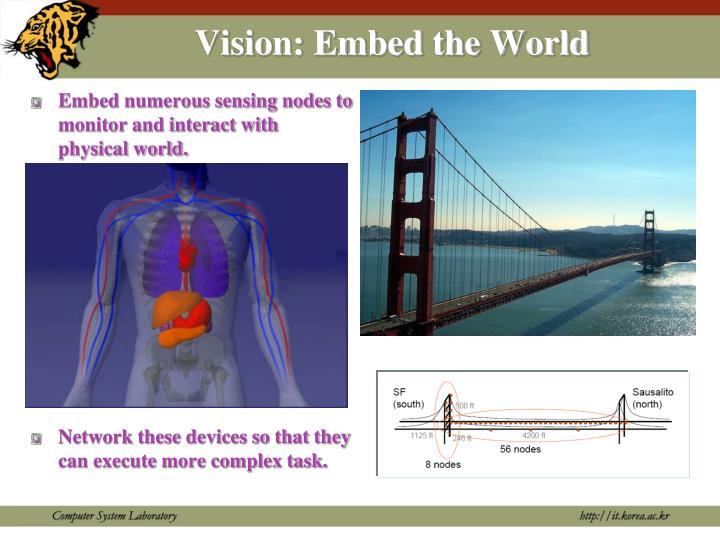 Vision: Embed the World