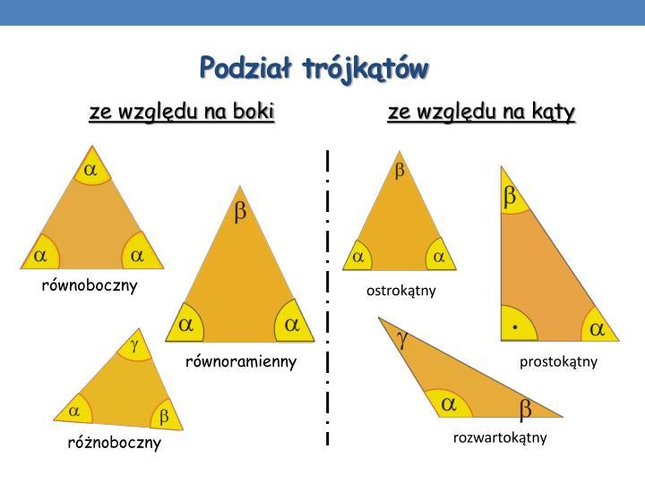 Podział trójkątów