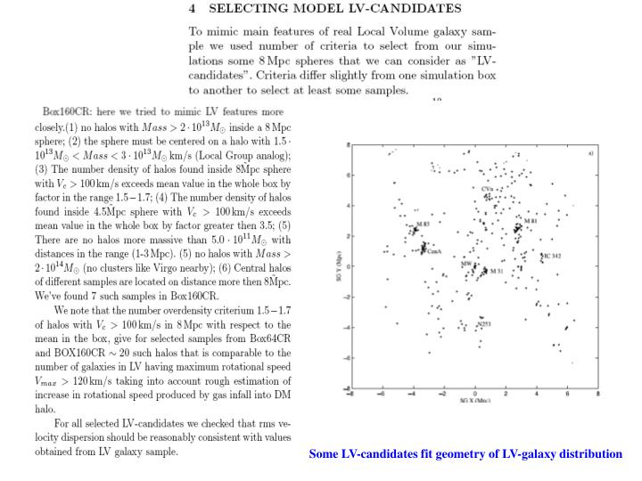 Some LV-candidates fit geometry of LV-galaxy distribution
