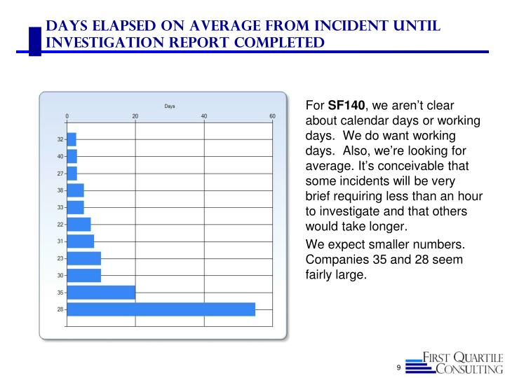 DAYS ELAPSED ON AVERAGE FROM INCIDENT UNTIL INVESTIGATION REPORT COMPLETED