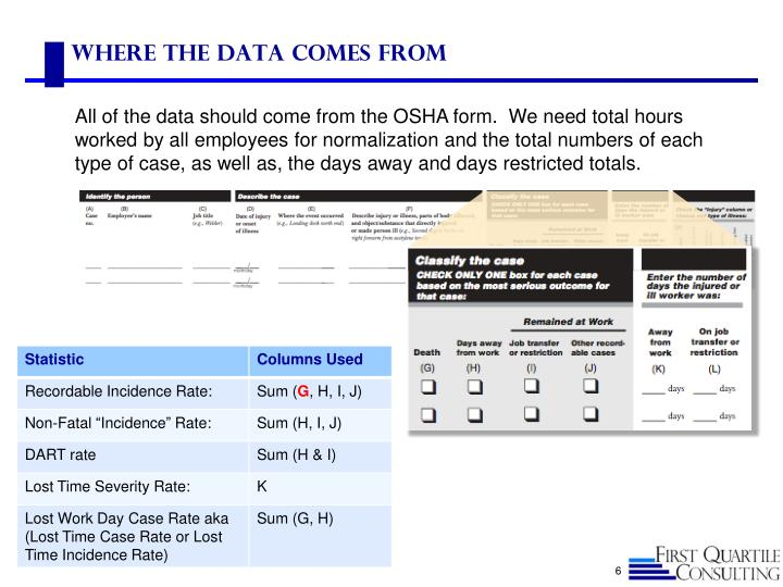 Where the Data comes from
