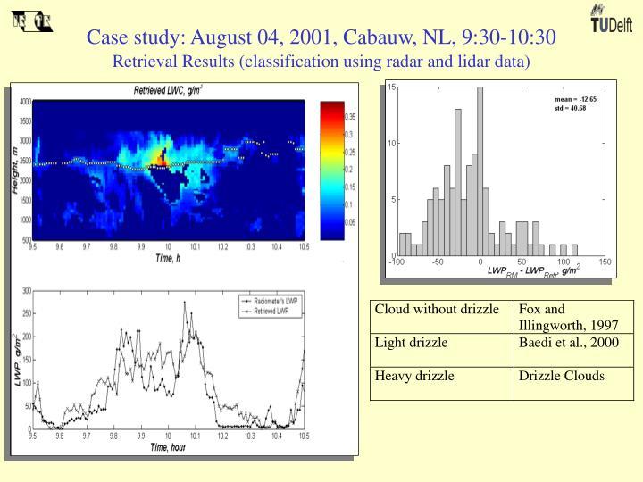 Case study: August 04, 2001, Cabauw, NL, 9:30-10:30