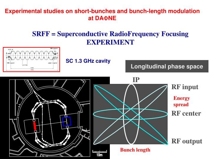 Experimental studies on short-bunches and bunch-length modulation at DA