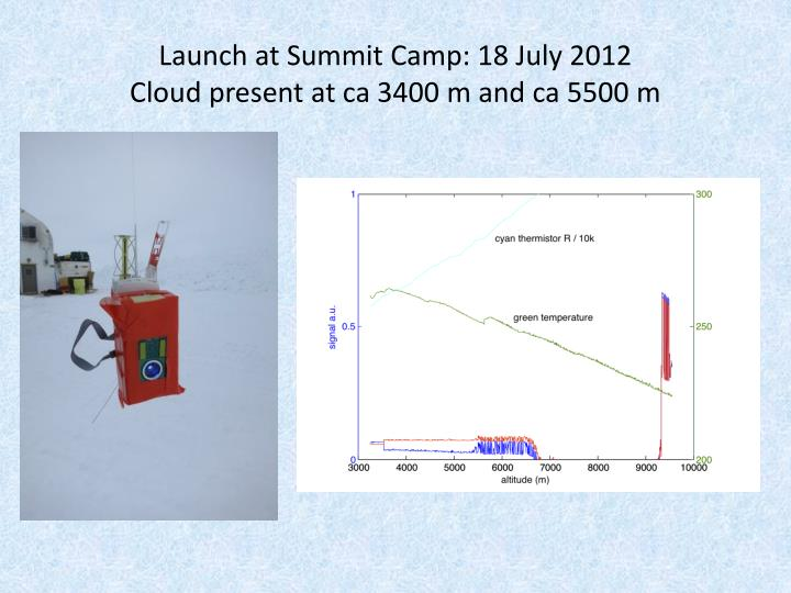 Launch at Summit Camp: 18 July 2012
