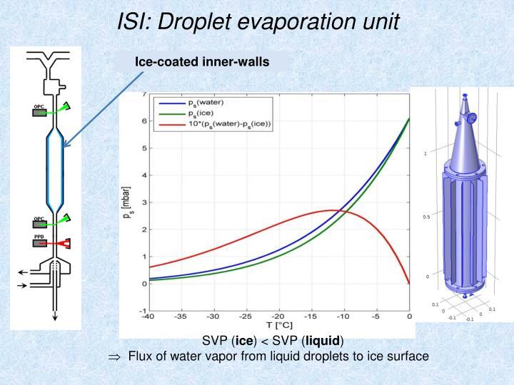 ISI: Droplet evaporation unit