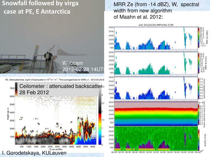 MRR Ze (from -14 dBZ), W,  spectral width from new algorithm