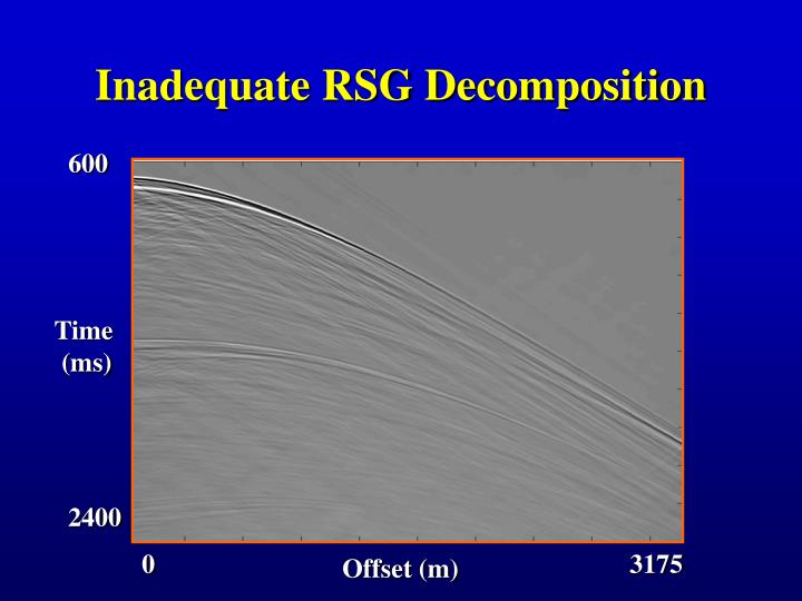 Inadequate RSG Decomposition